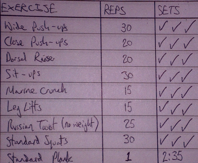 Strength & Conditioning Basics