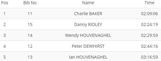 Brecon Beacons Half Marathon 2015 - top 5 finishers